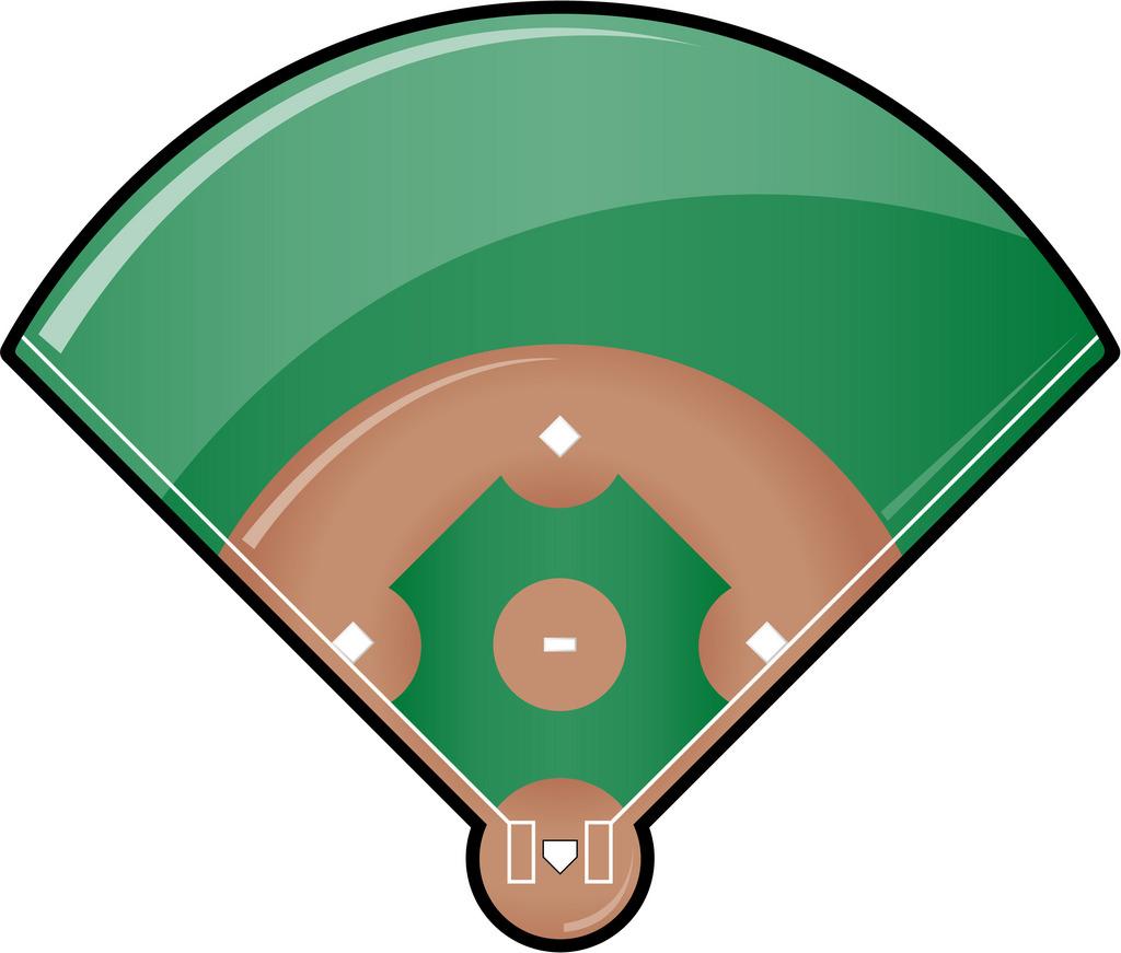 Baseball Field Diagram Baseball Field Diagram Quizlet