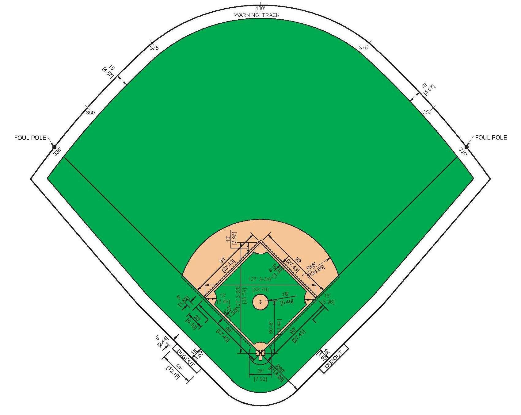 Baseball Field Diagram Basic Steps For Planning A Baseball Field Murray Cooks Field