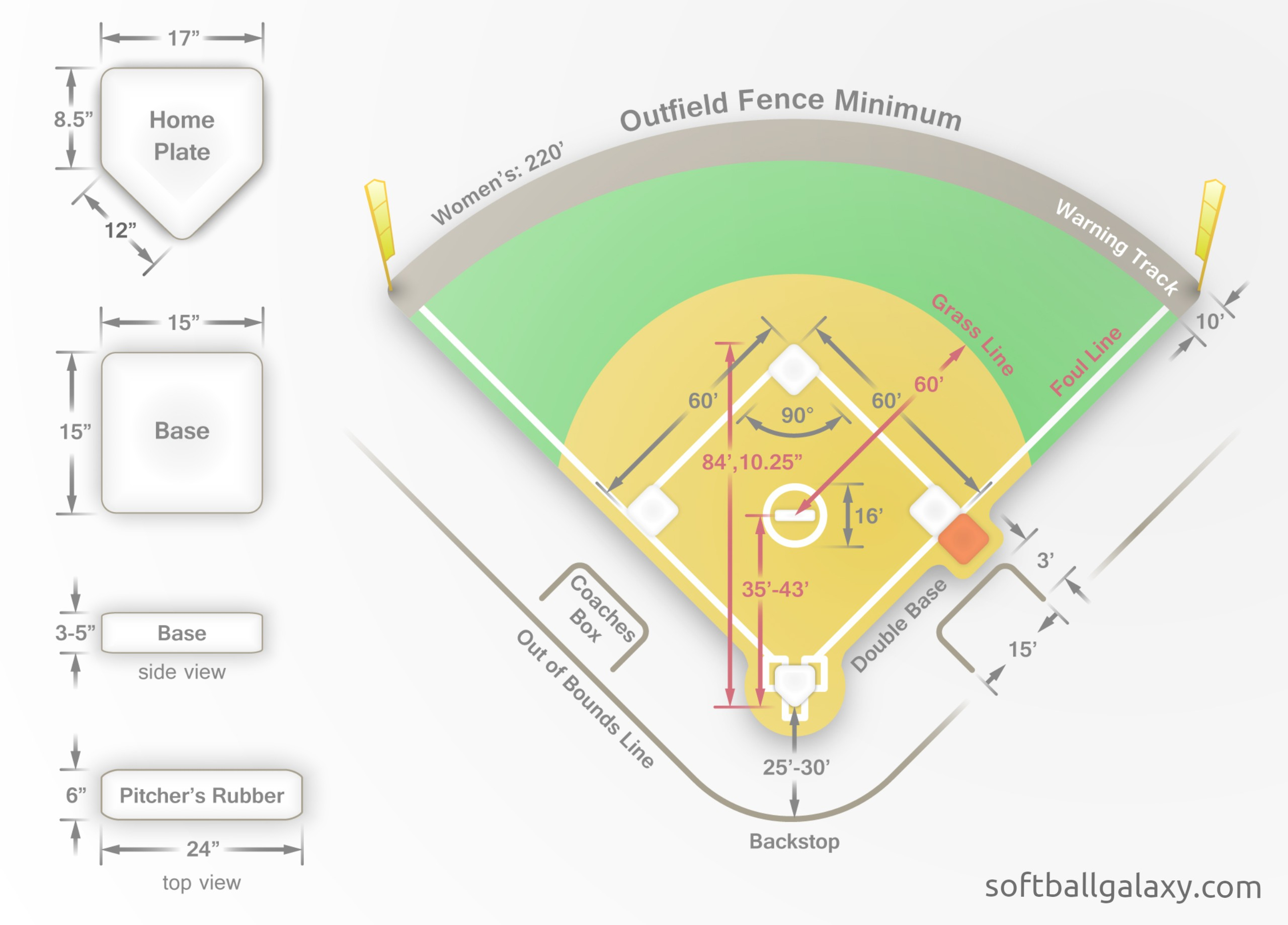 Baseball Field Diagram Fastpitch Softball Field Diagram Wiring Diagram Review