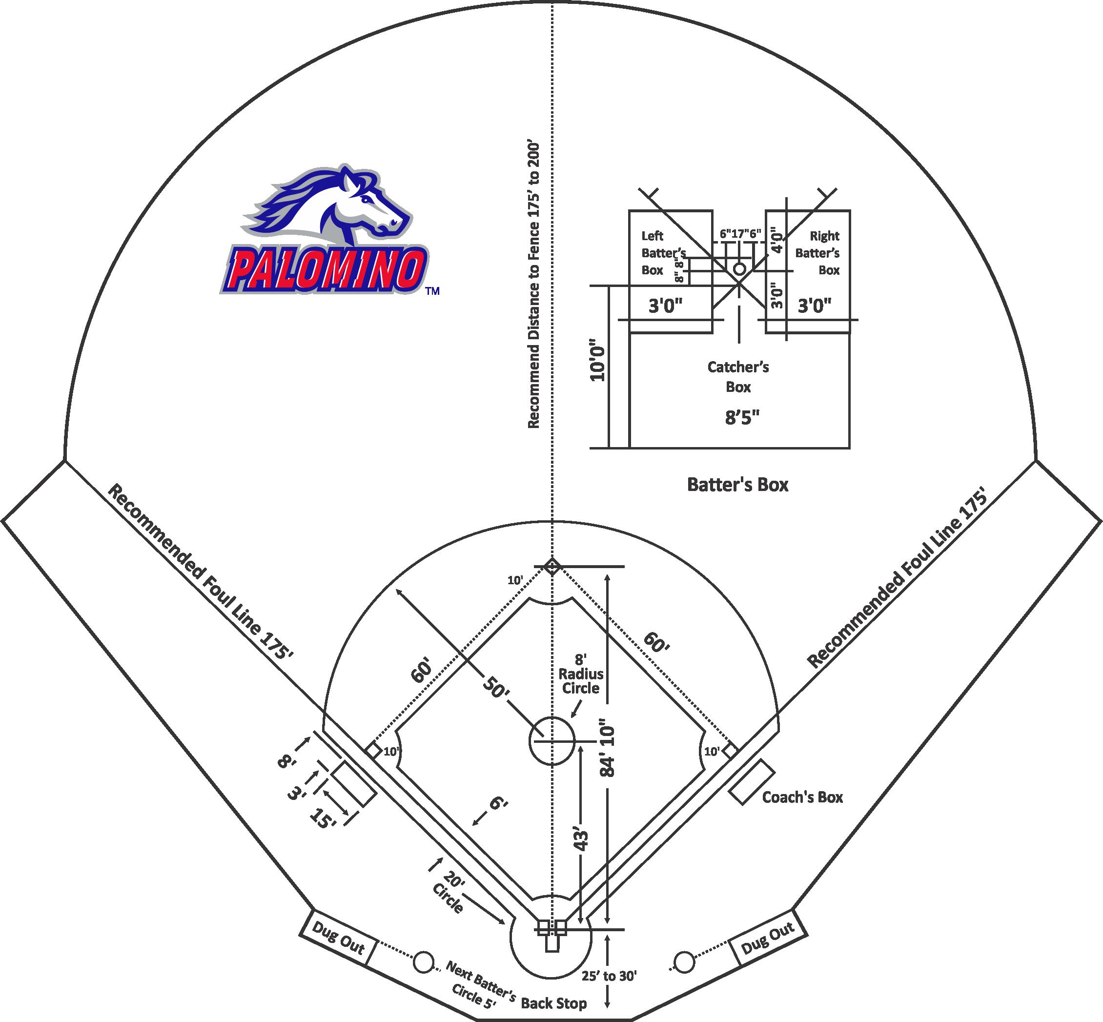 Baseball Field Diagram Field Diagram Travelselect Palomino 18 Softball Pony Baseball
