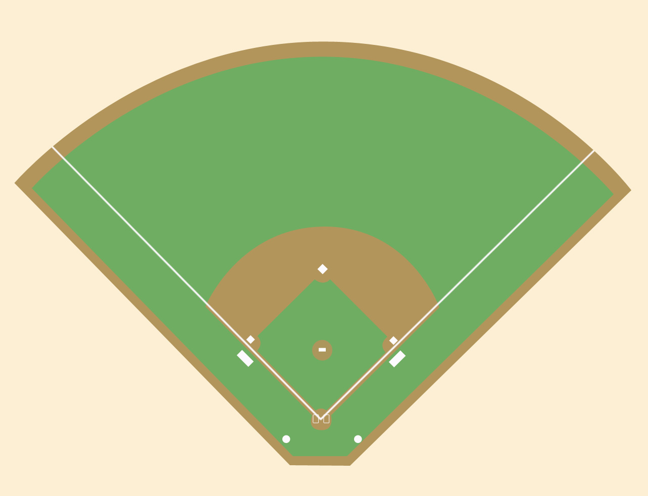 Baseball Field Diagram Huge Collection Of Baseball Field Drawing Download More Than 40