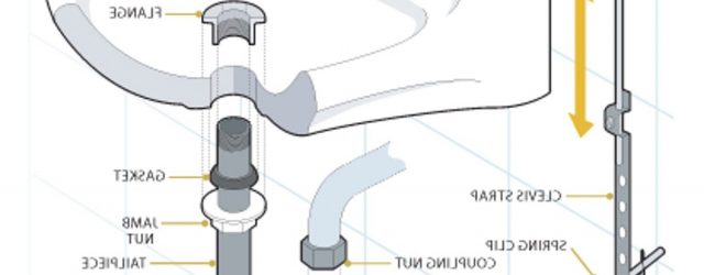 Bathroom Sink Plumbing Diagram New Bathroom Sink Plumbing Diagram Model Home Sweet Home Modern