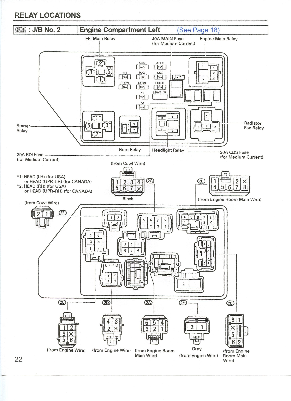 Car Dashboard Diagram 1996 Toyota Corolla Under The Dash Fuse Box Car Wiring Diagram