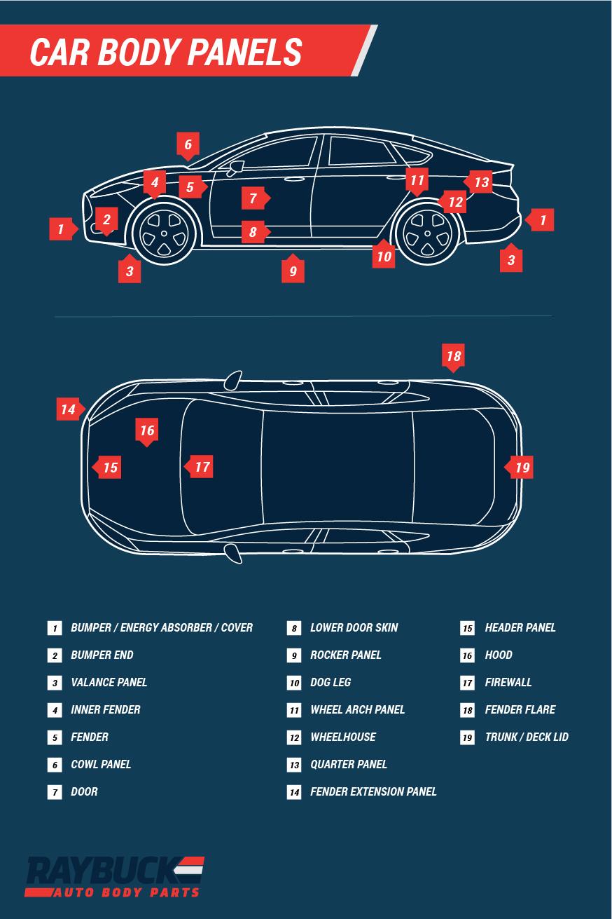 Car Dashboard Diagram Car Dashboard Diagram Diagram Car Today Diagram Database