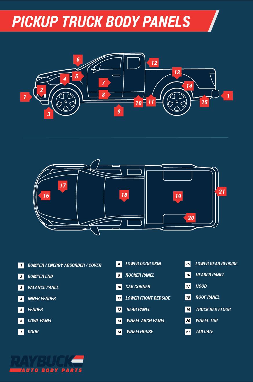 Car Dashboard Diagram Car Dashboard Diagram Labeled Where Can I Get This Trim Piece