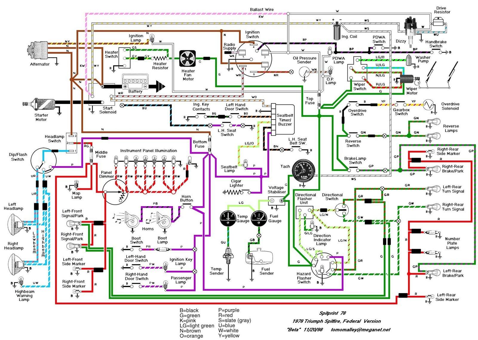 Car Dashboard Diagram Car Dashboard Wiring Diagram Wiring Diagram Directory