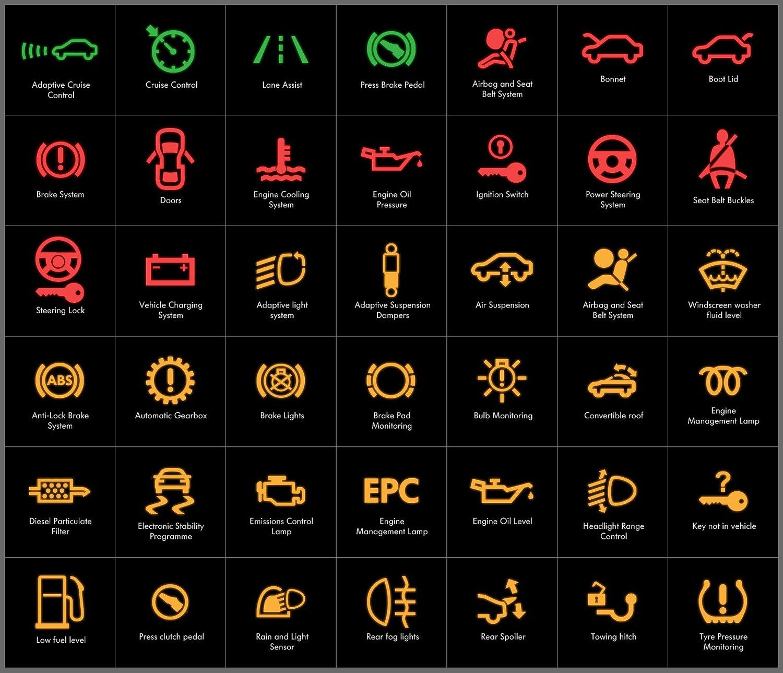 Car Dashboard Diagram Printable Car Dashboard Diagram And Warning Light Symbols Guide Cars