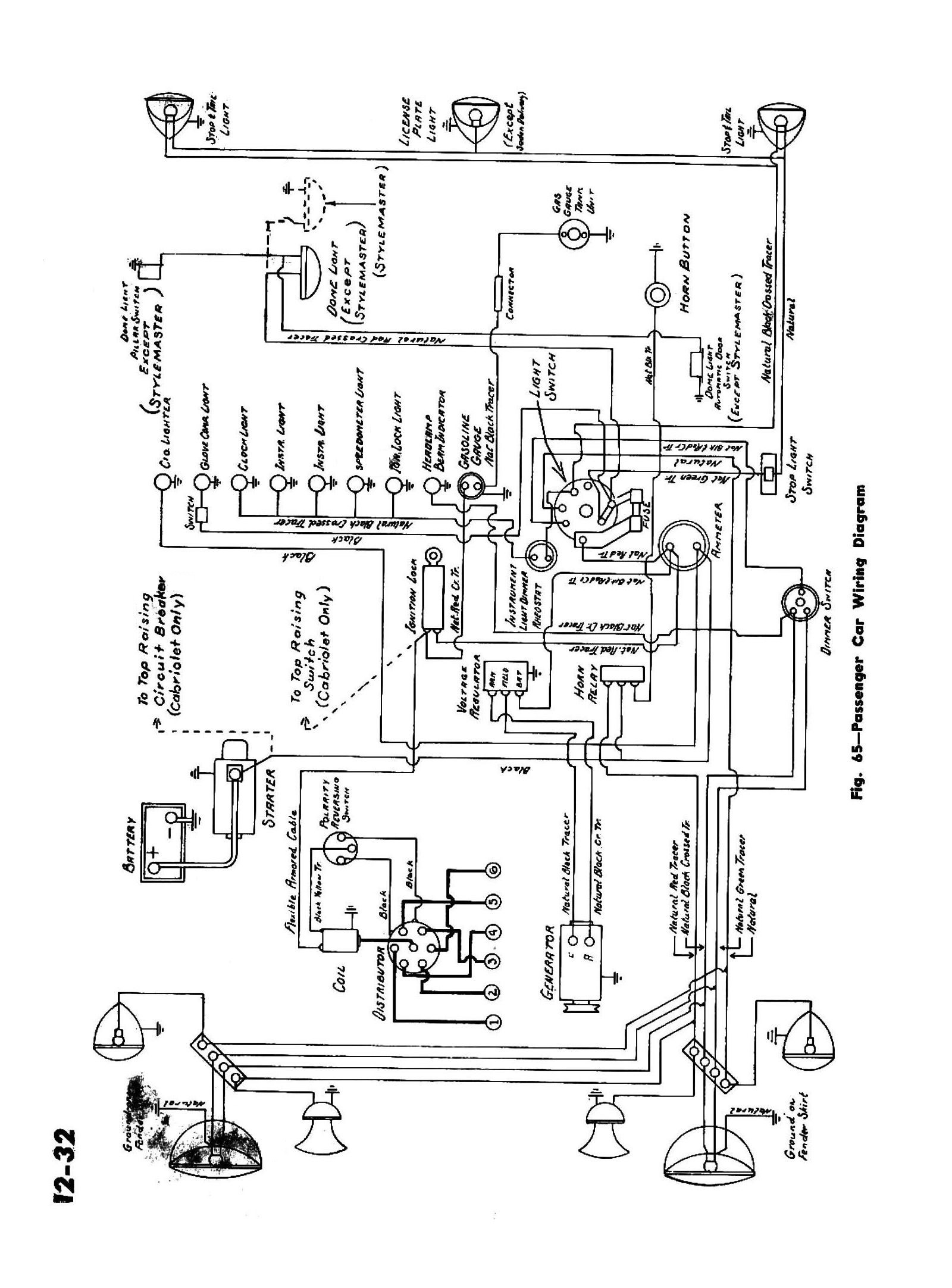 Car Dashboard Diagram Wiring Diagram Of Zen Car Schema Wiring Diagrams