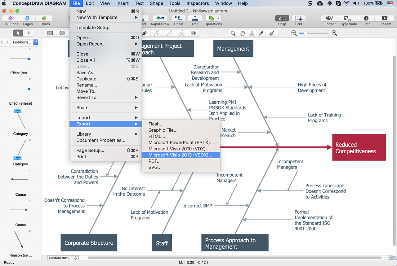 Cause And Effect Diagram Create Visio Fishbone Diagram Conceptdraw Helpdesk
