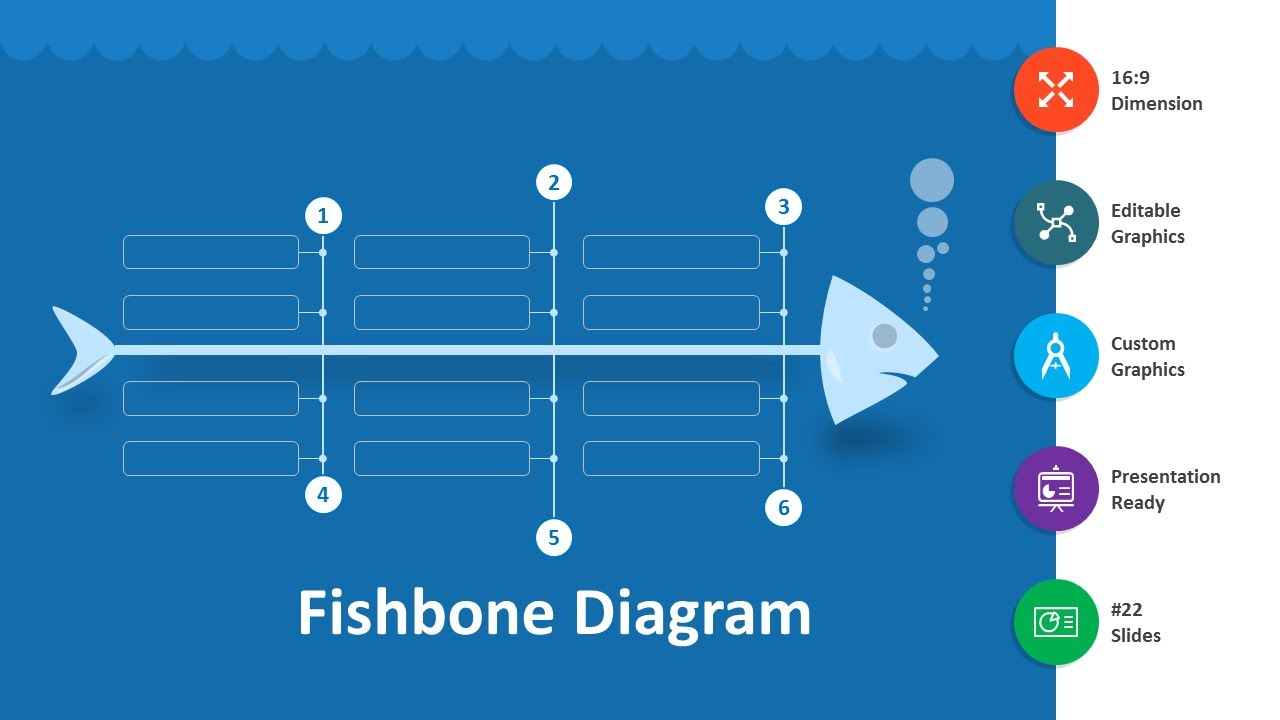 Cause And Effect Diagram Template Fishbone Diagram Editable Powerpoint Template