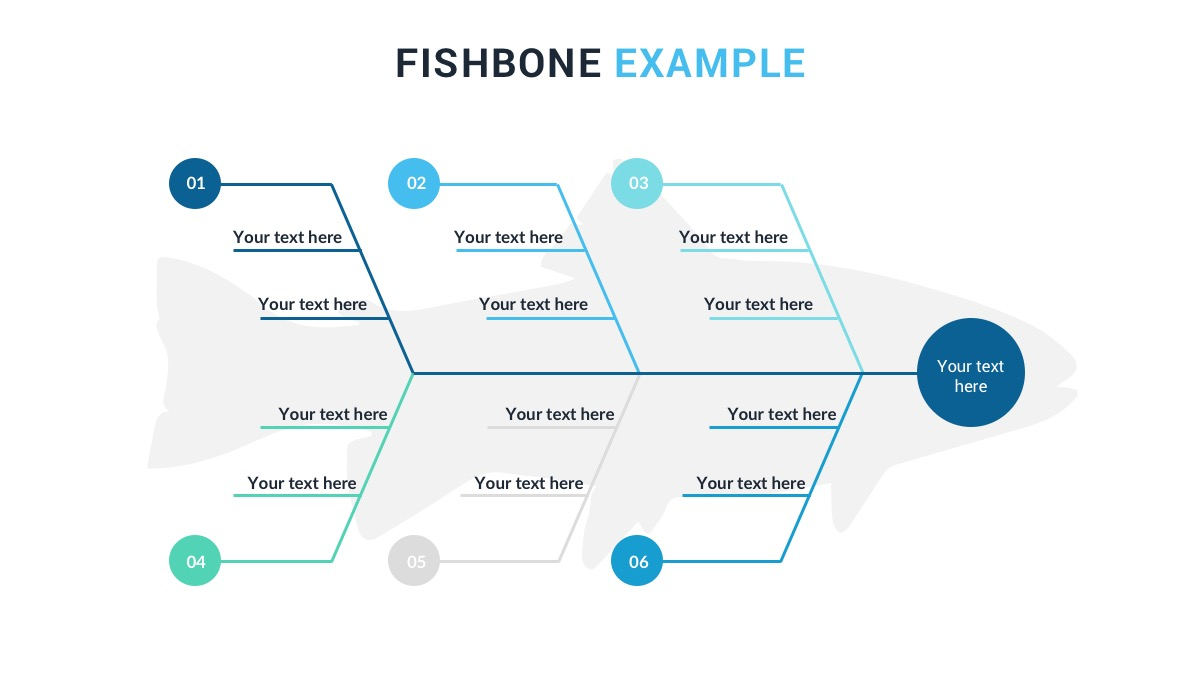 Cause And Effect Diagram Template Fishbone Diagram Powerpoint Template Free Ppt Presentation Theme