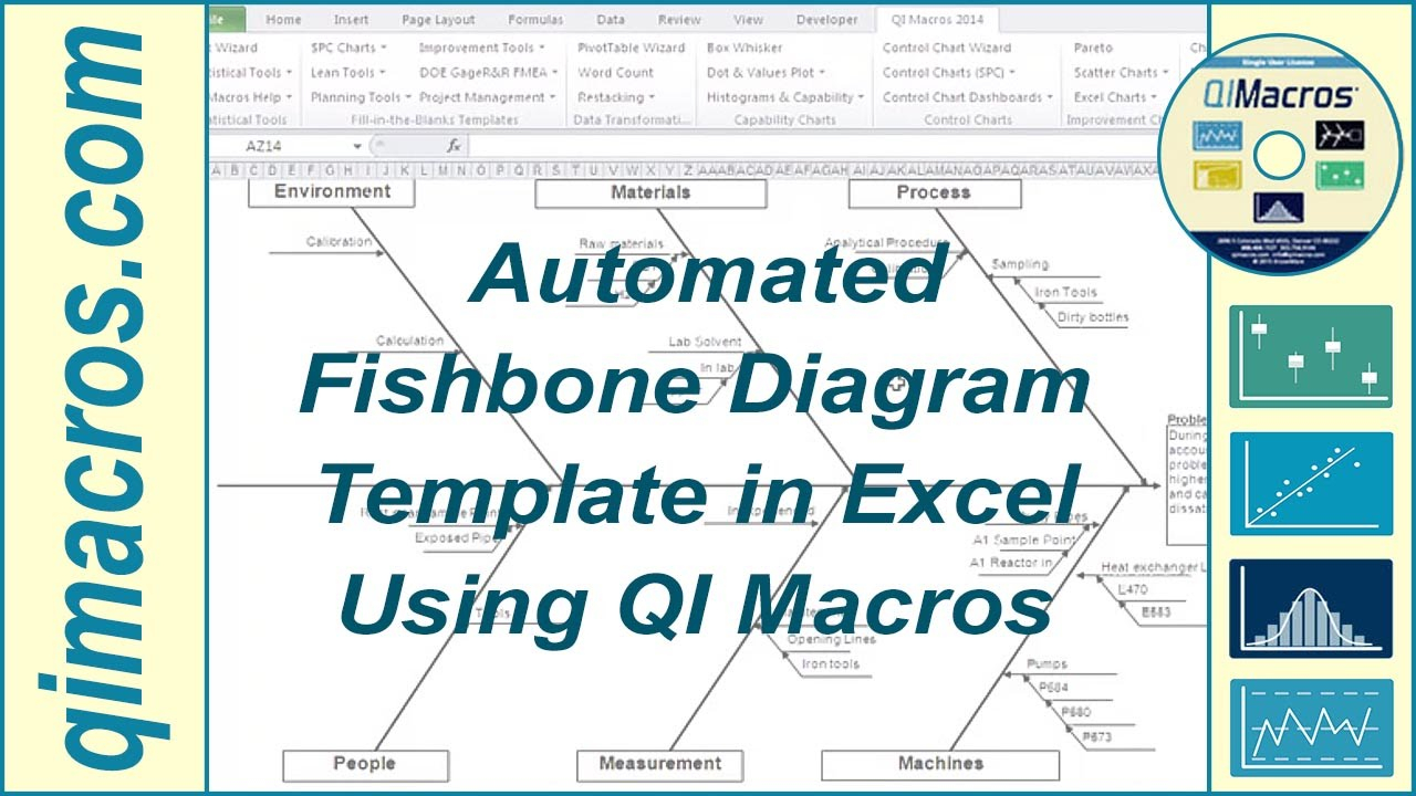 Cause And Effect Diagram Template Fishbone Diagram Template Automated In Excel Using Qi Macros