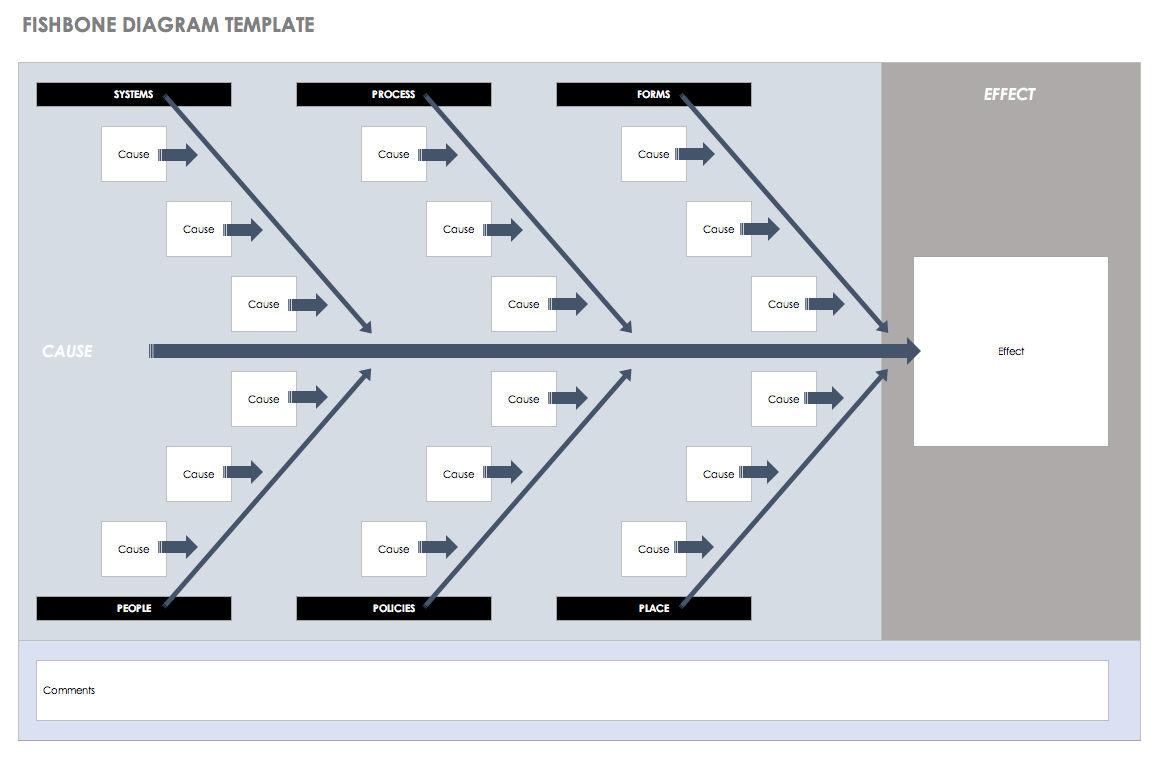 Cause And Effect Diagram Template Free Lean Six Sigma Templates Smartsheet