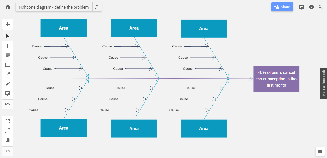 Cause And Effect Diagram Template How To Build A Fishbone Diagram And Get The Most Out Of It