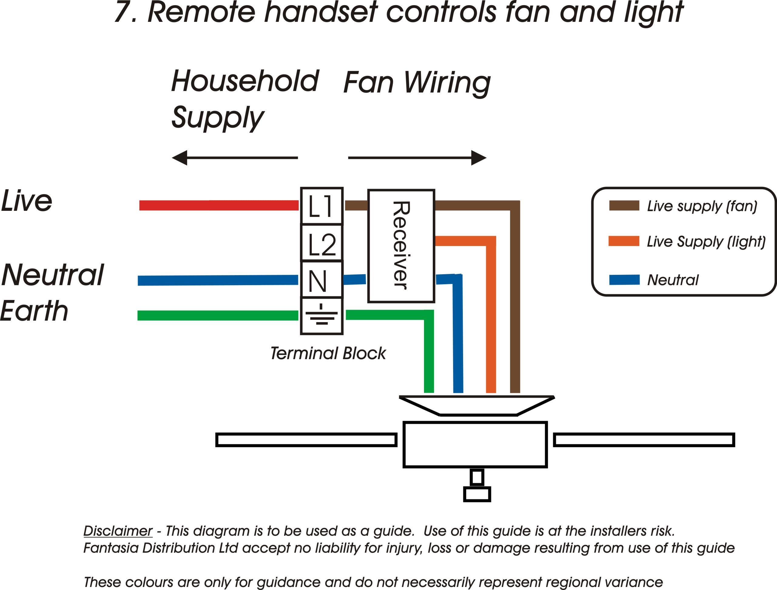 Ceiling Fan Wiring Diagram Ceiling Fan Wiring Diagram Today Diagram Database