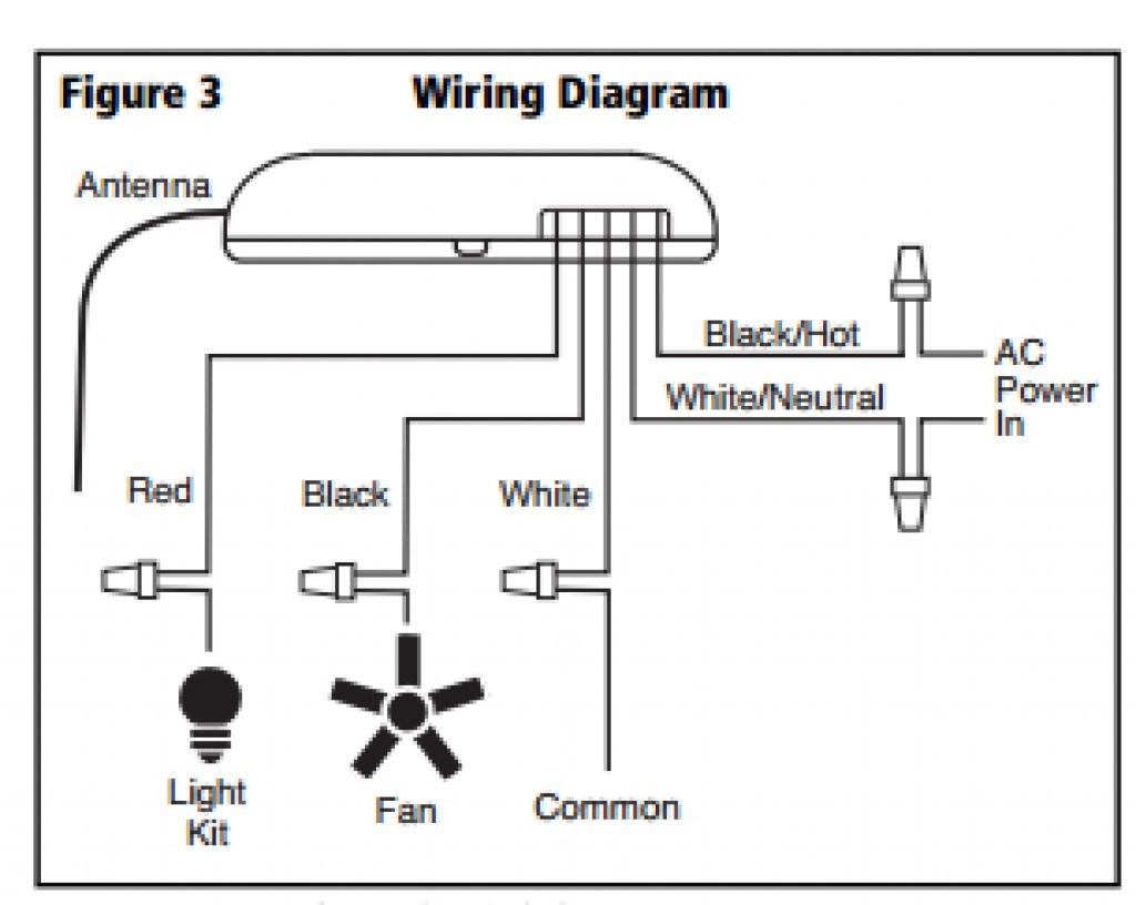 Ceiling Fan Wiring Diagram Wiring Diagram For A Hunter Ceiling Fan Remote Schema Wiring Diagrams