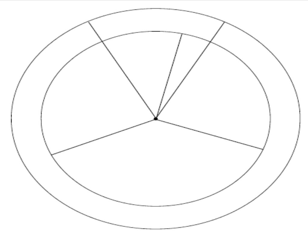Cell Cycle Diagram The Cell Cycle Diagram Diagram Quizlet