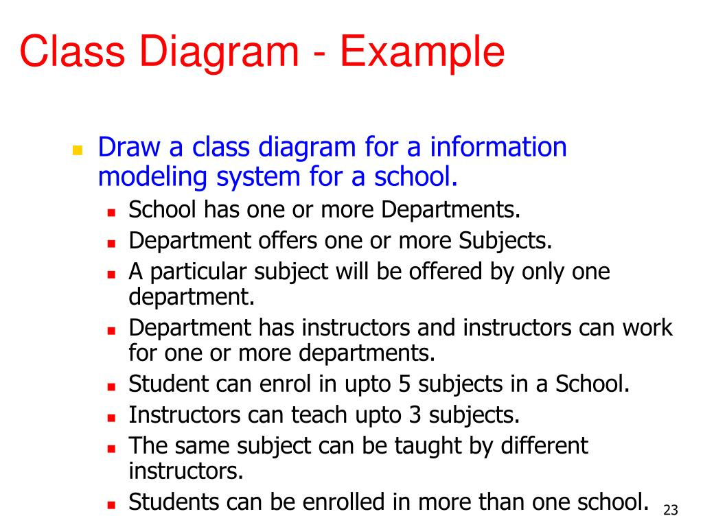 Class Diagram Example Ppt Uml And Classes Objects And Relationships 2 Powerpoint