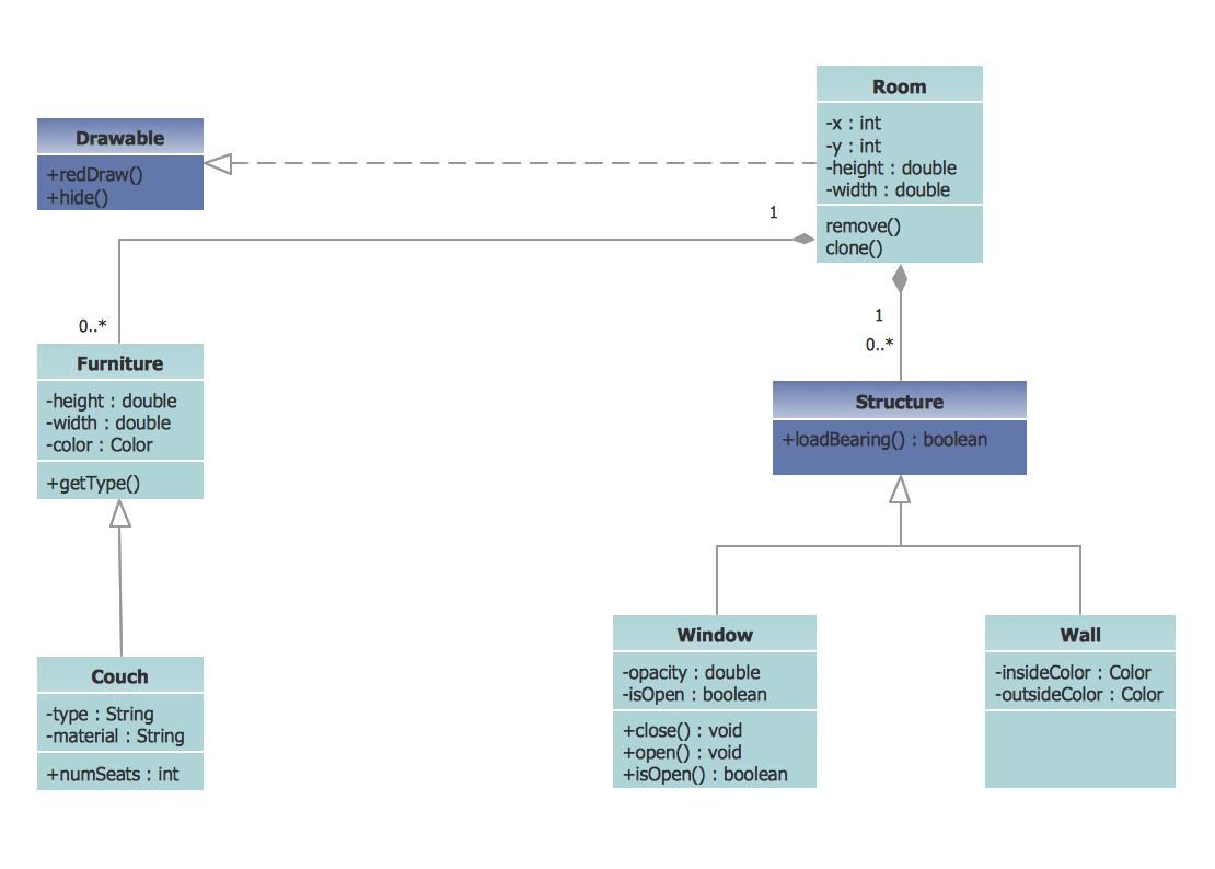 Class Diagram Example Uml Class Diagram Example Apartment Plan