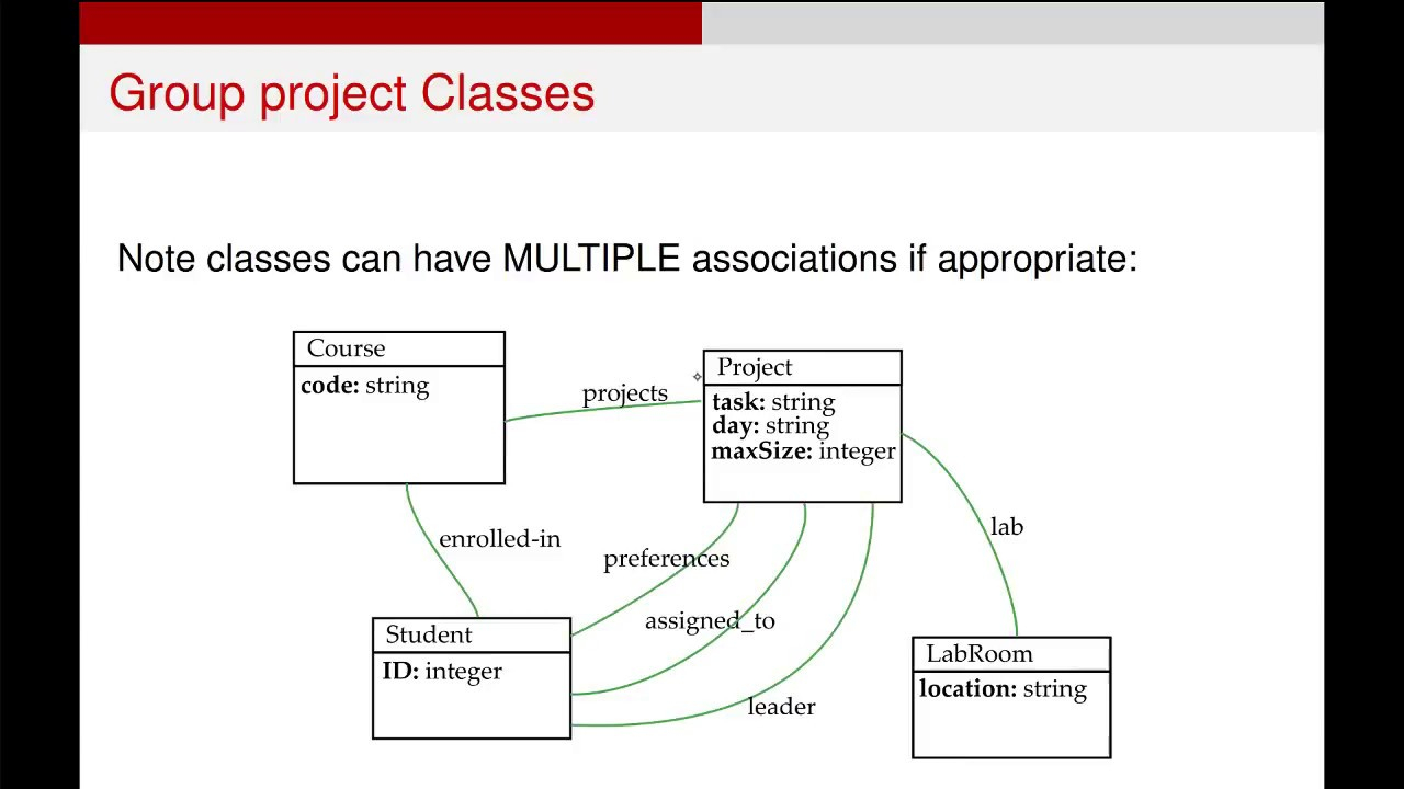 Class Diagram Example Uml Class Diagrams Complex Example
