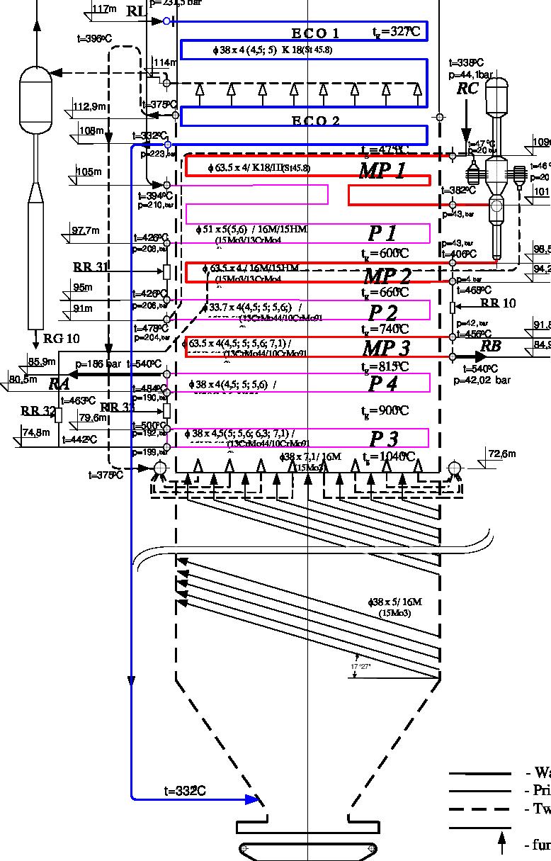 Coal Power Plant Diagram Power Plant Boiler Schematic Wiring Diagram Srconds