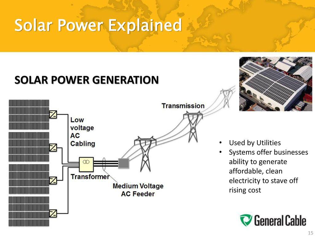 Coal Power Plant Diagram Solar Photovoltaic Power Plant Diagram Source Tennesseevalley