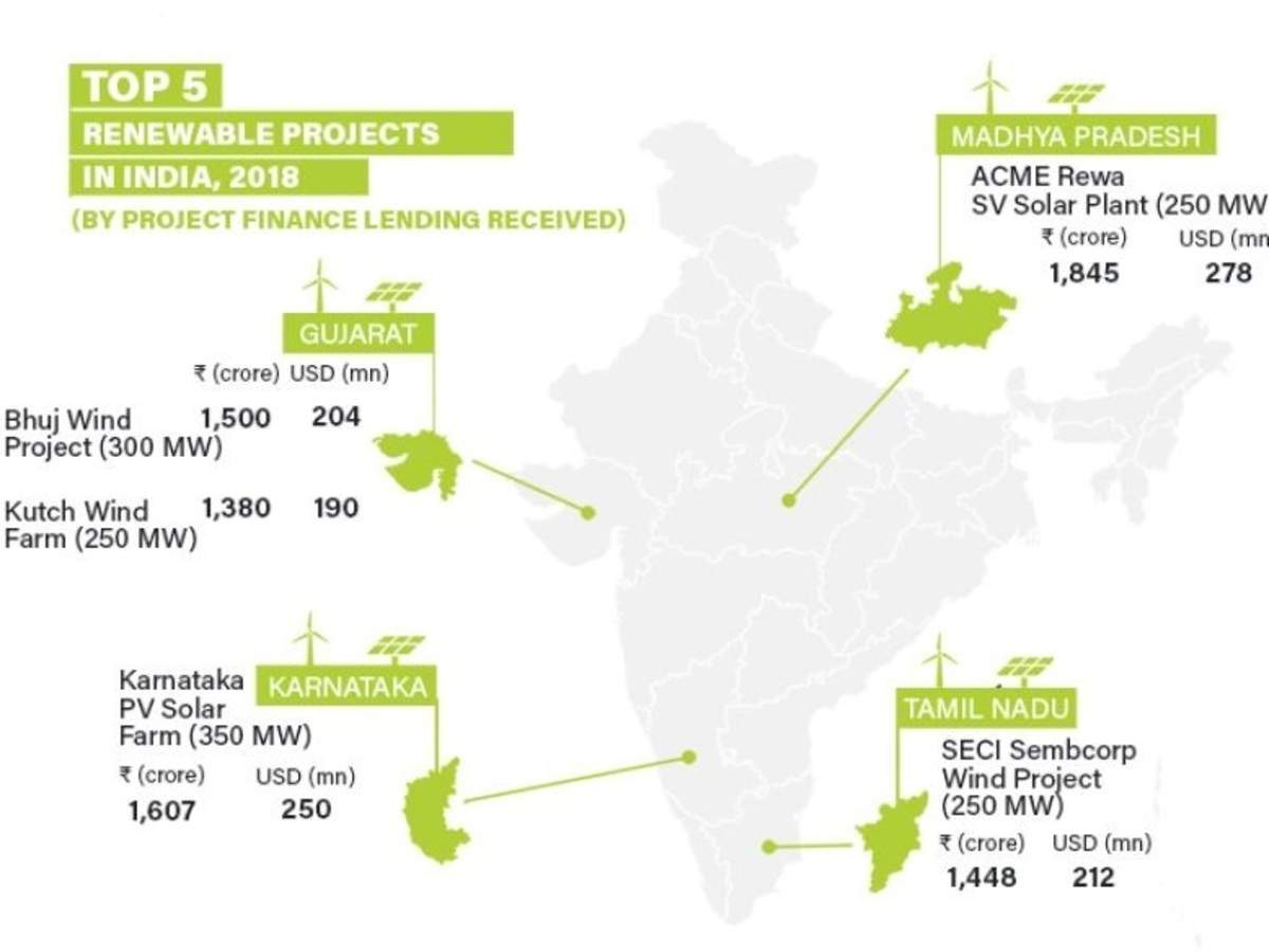 Coal Power Plant Diagram Top 5 Infographics Top 5 Renewable Projects In India 2018 Energy