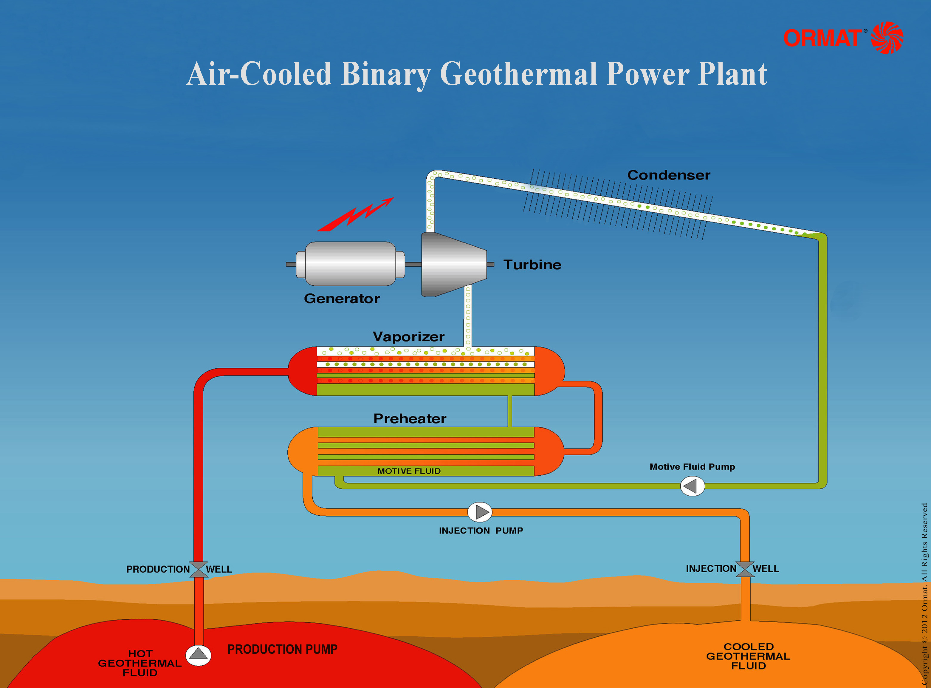 Coal Power Plant Diagram We Energies Simple Power Generation Diagram Today Diagram Database