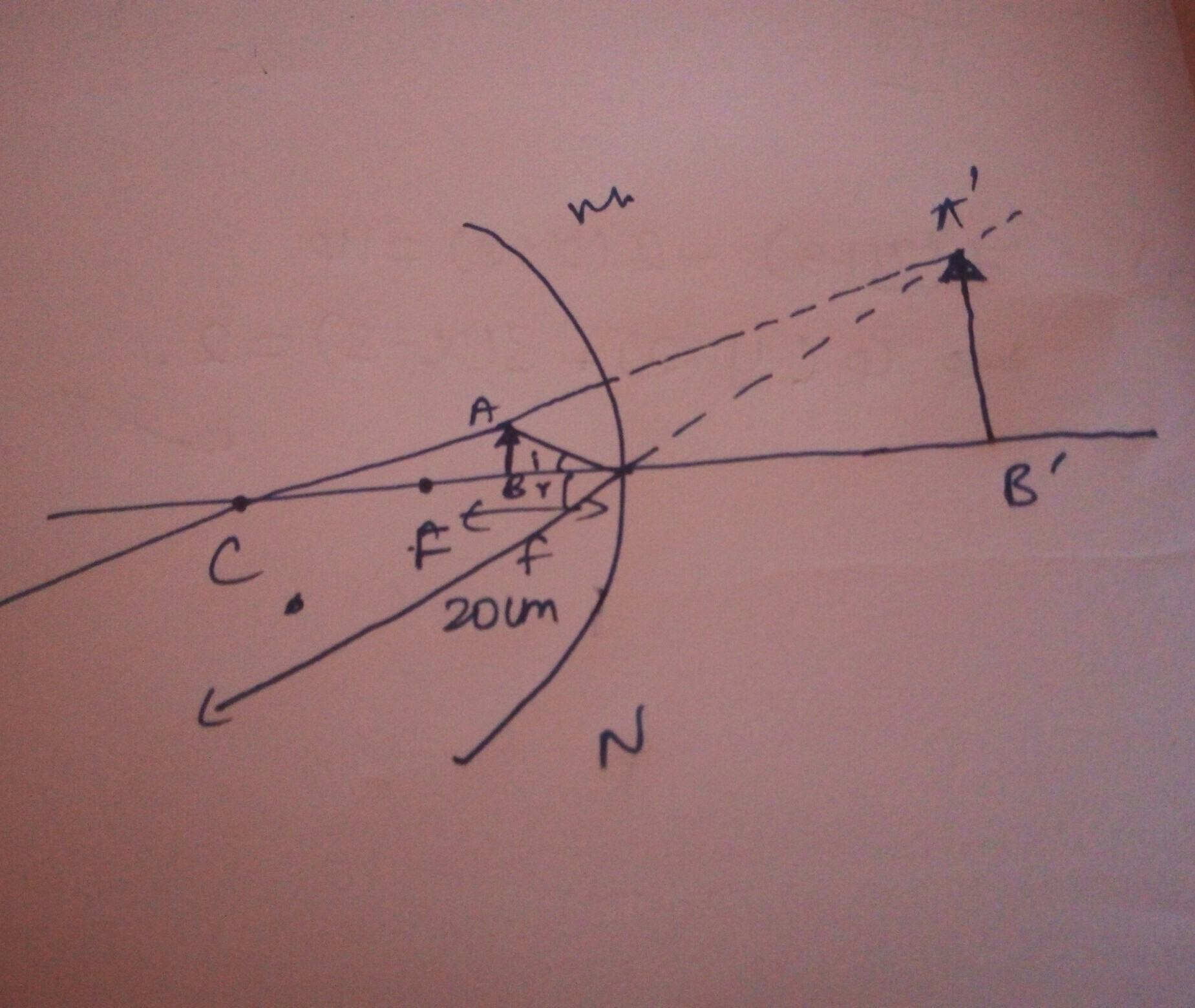 Concave Mirror Diagram An Object Is Placed At A Distance Of 10cm From A Concave Mirror Of