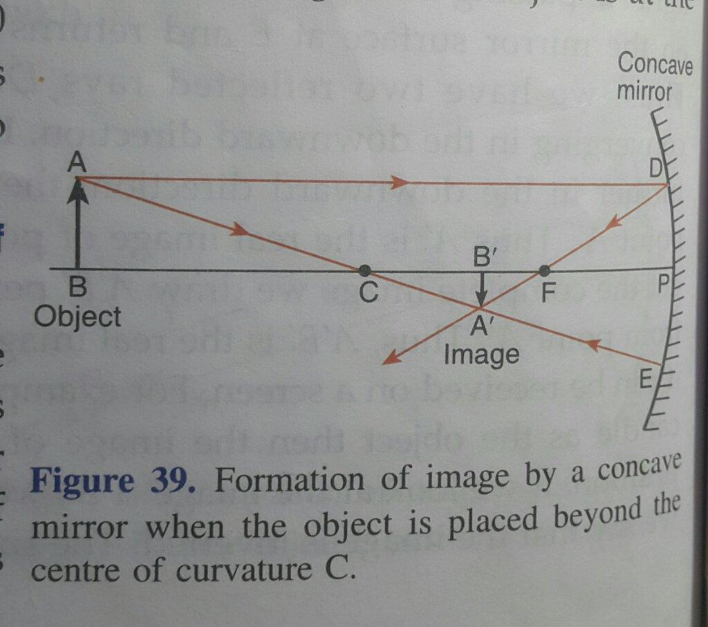 Concave Mirror Diagram Concave Mirror Image Formation Ray Diagram Tamanna Afroz