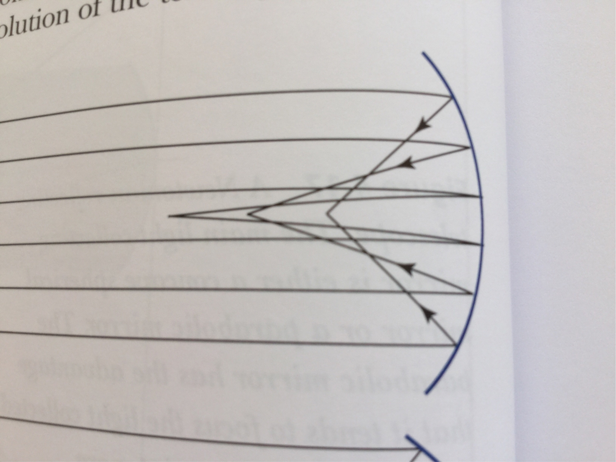 Concave Mirror Diagram Does Reflected Light From A Concave Mirror Pass Through A Single