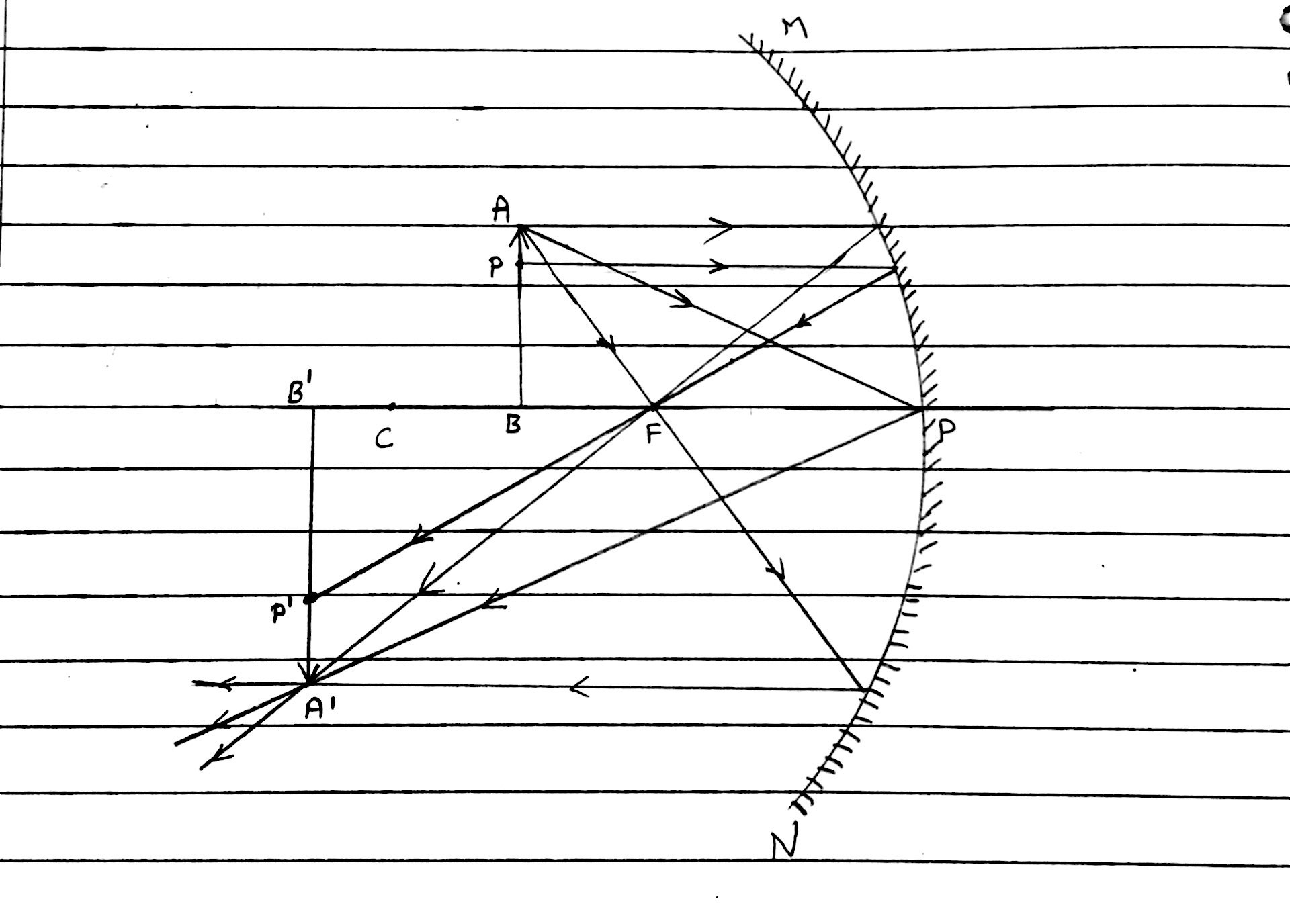 Concave Mirror Diagram Draw The Ray Diagram Of An Object Between C And F In Concave Mirror