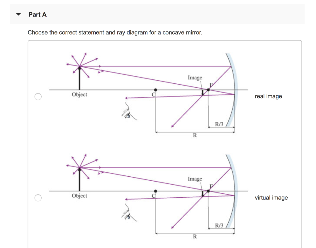 Concave Mirror Diagram Solved Part A Choose The Correct Statement And Ray Diagra
