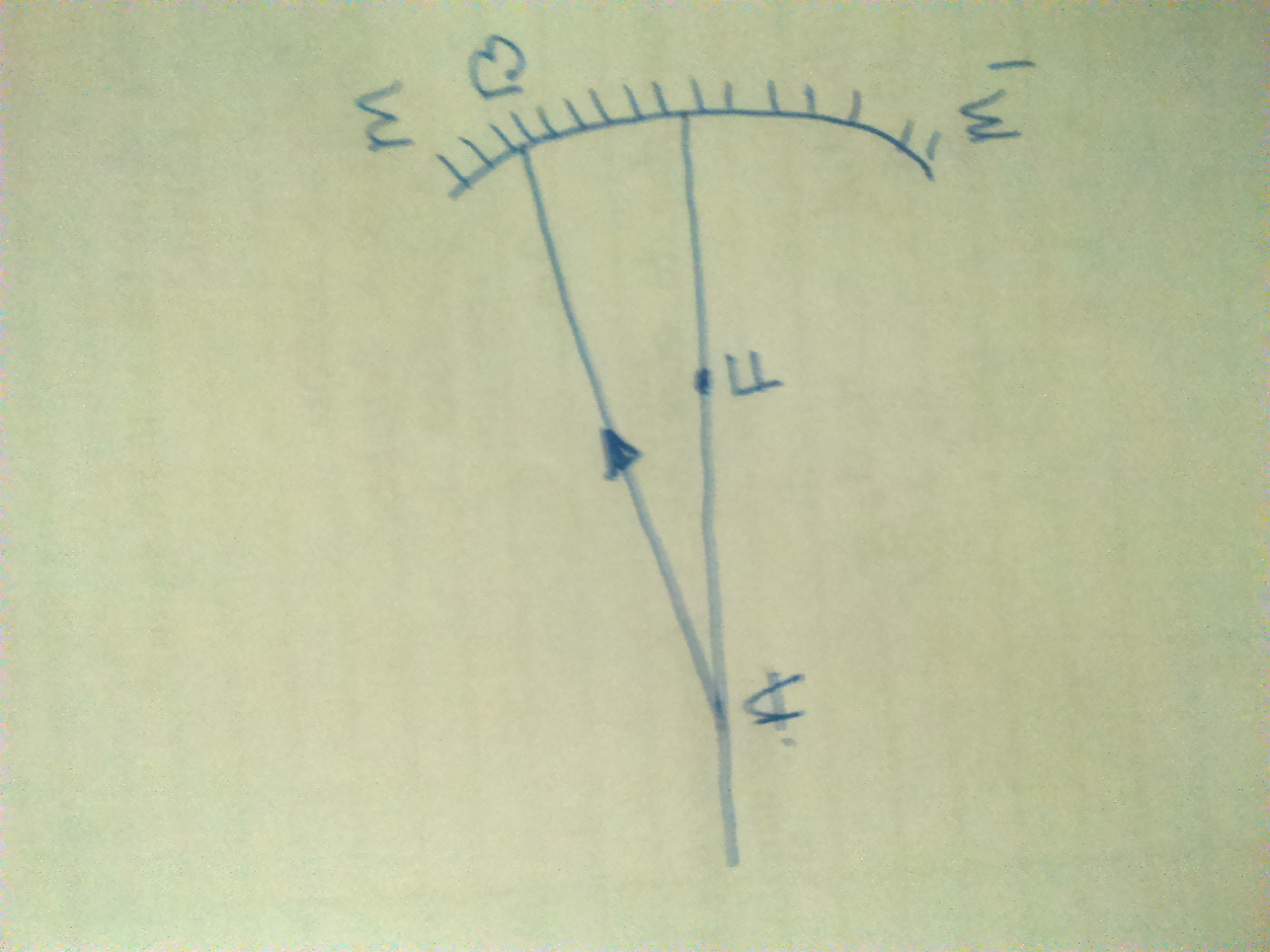 Concave Mirror Diagram The Diagram Below In The Figure Shows A Concave Mirror Mm1 With Its