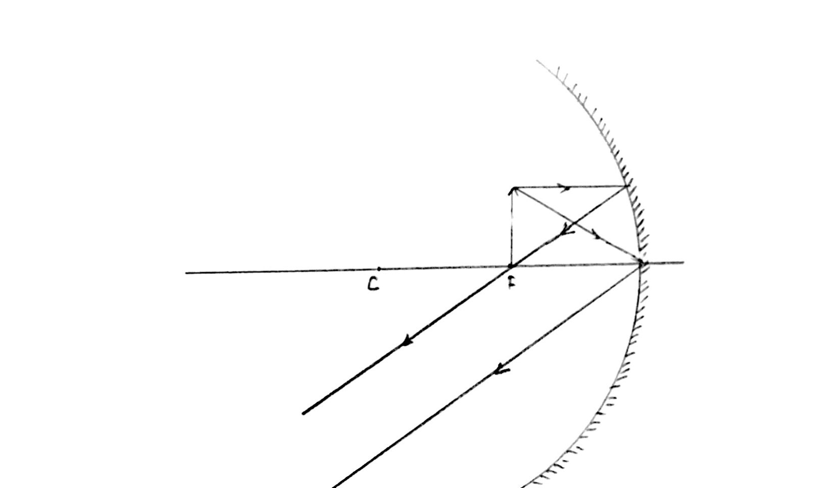 Concave Mirror Ray Diagram Draw The Ray Diagram Of An Object At F In Concave Mirror About 4