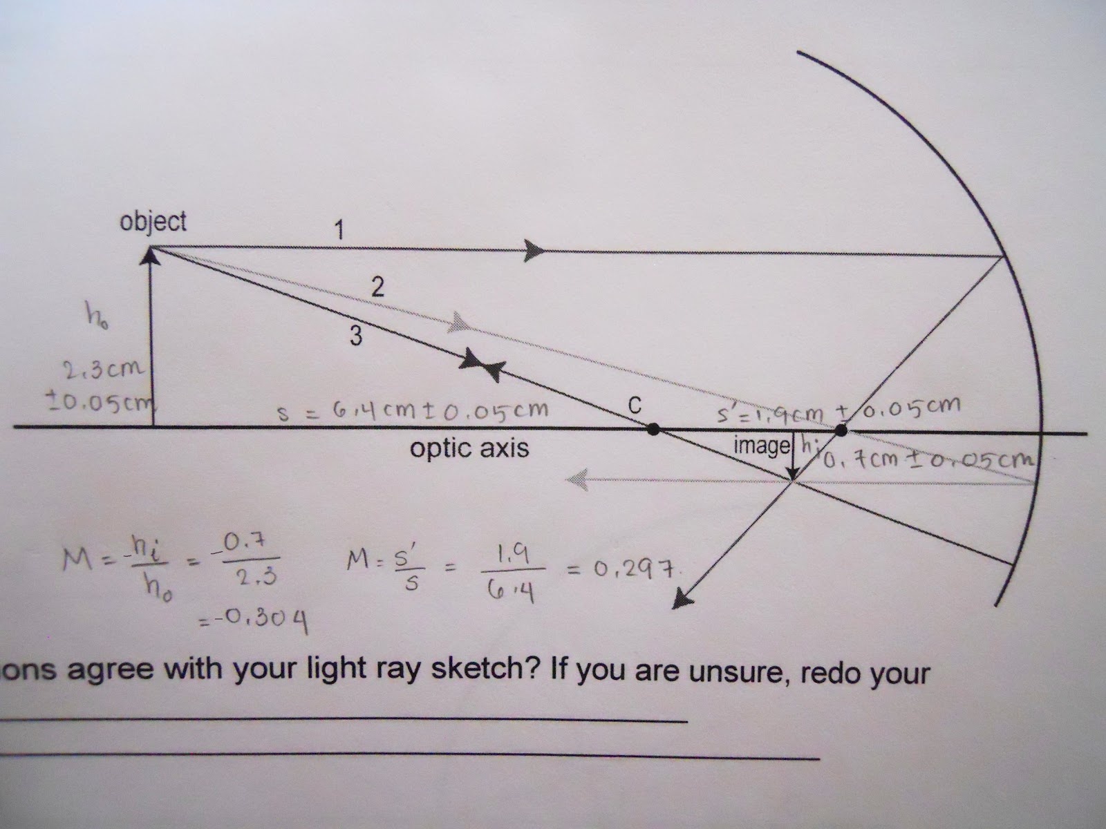 Concave Mirror Ray Diagram Physics 4c Hynyein Experiment 9 Concave And Convex Mirrors