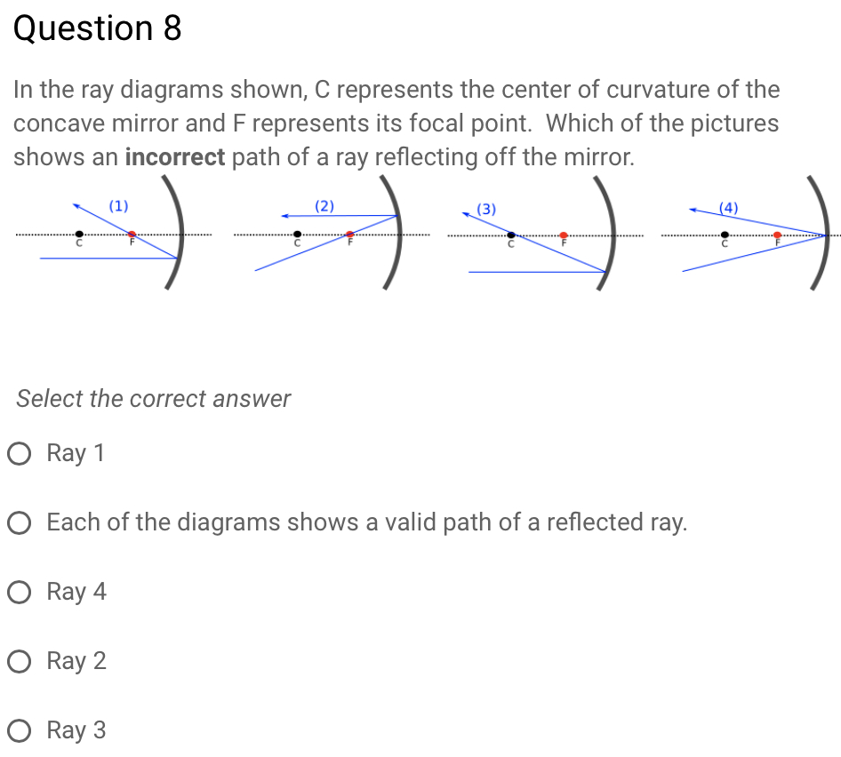 Concave Mirror Ray Diagram Solved Question 8 In The Ray Diagrams Shown C Represents