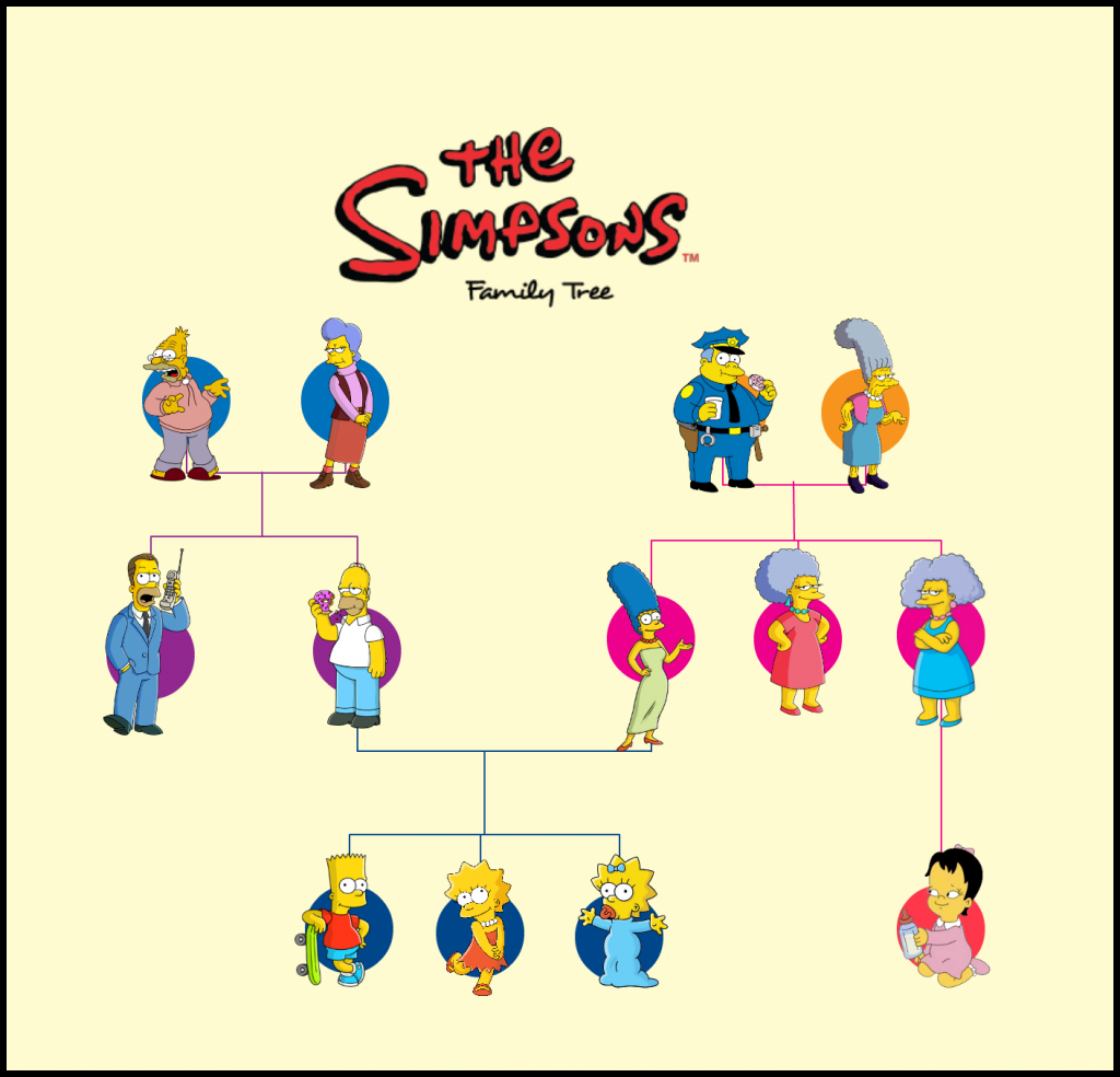 Create A Tree Diagram Family Tree Templates To Create Family Tree Charts Online Creately