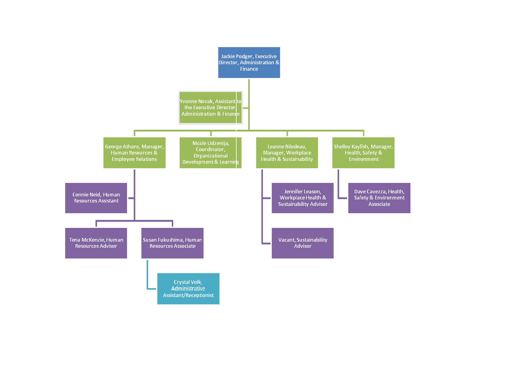 Create A Tree Diagram How To Do A Decision Tree In Word