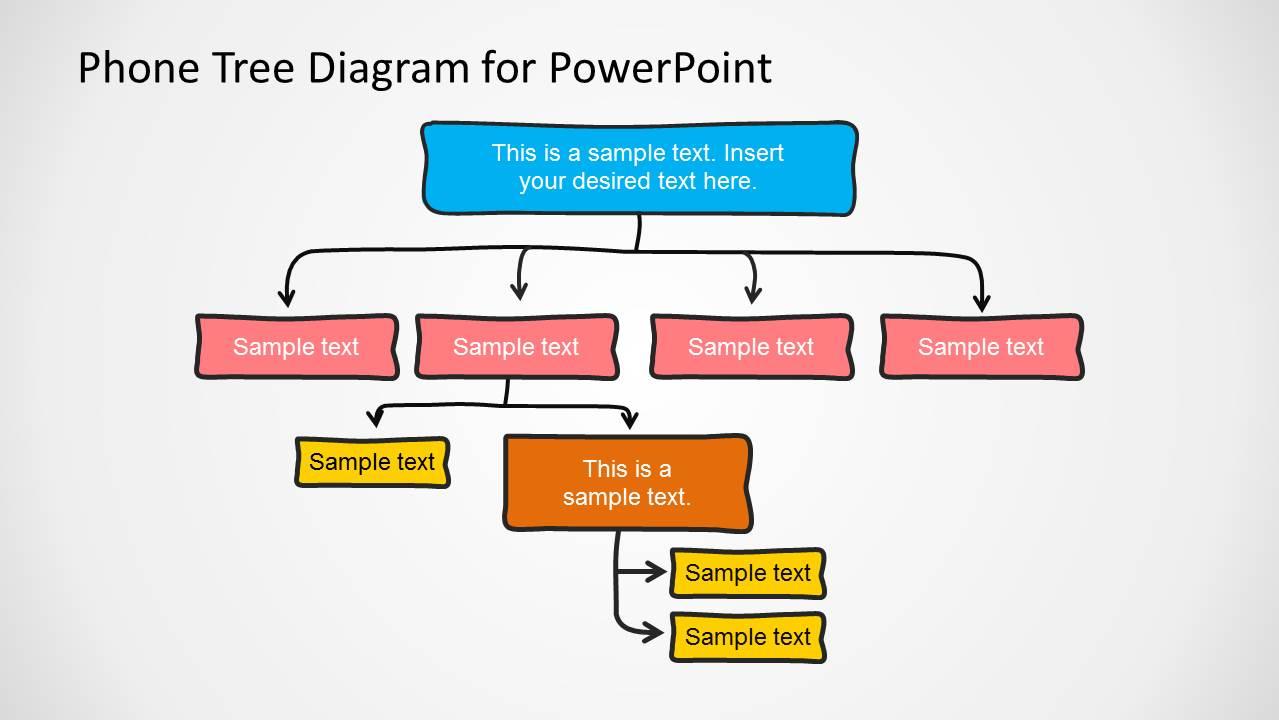 Create A Tree Diagram Phone Tree Diagram Powerpoint Template