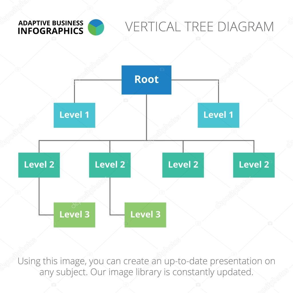 Create A Tree Diagram Vertical Tree Diagram Template 3 Stock Vector Redinevector 85663046