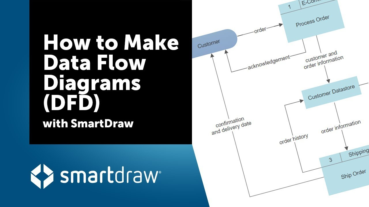 Data Flow Diagram Data Flow Diagram Everything You Need To Know About Dfd