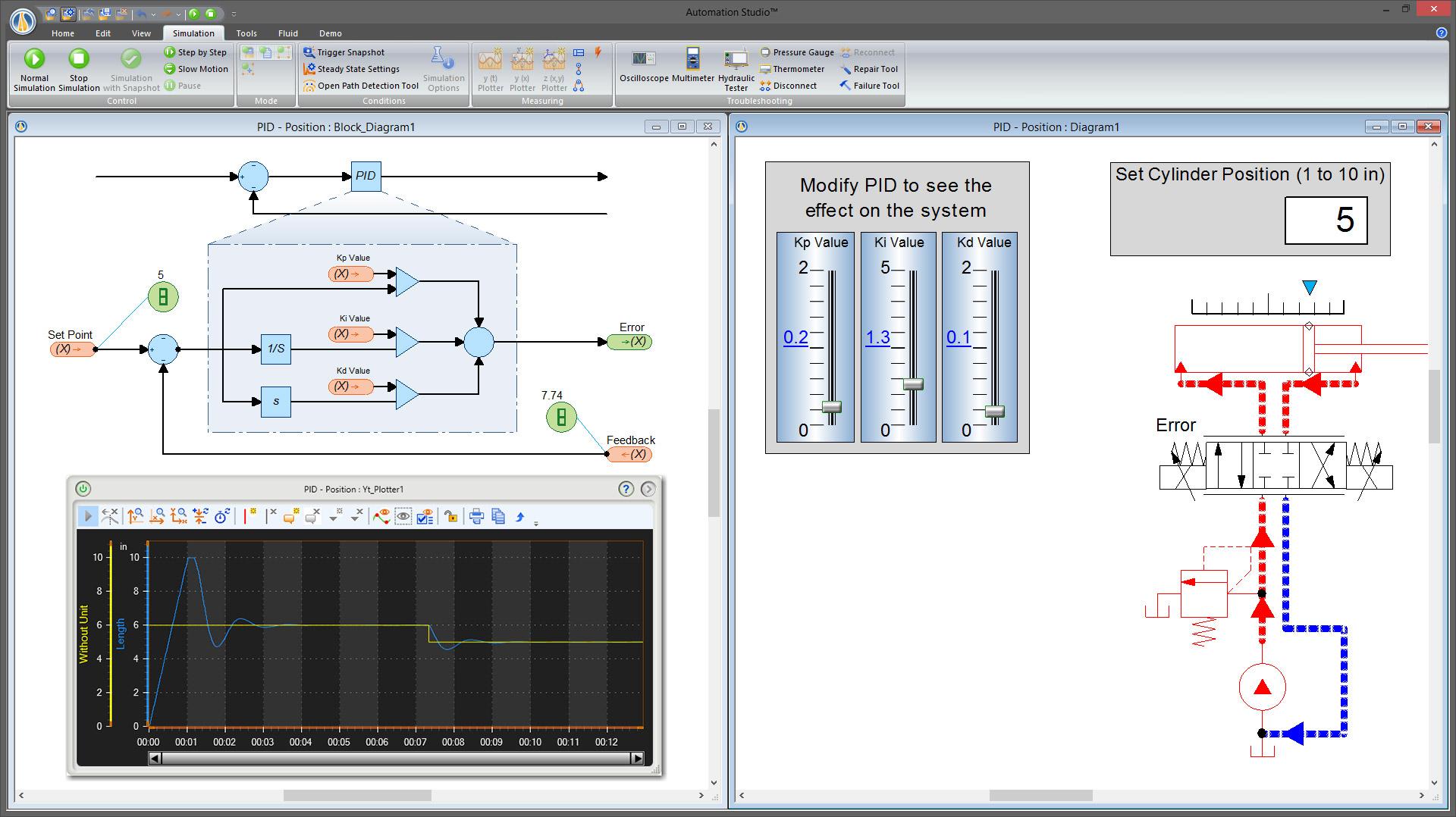 Diagram In Math Famic Technologies Inc Automation Studio Professional Edition