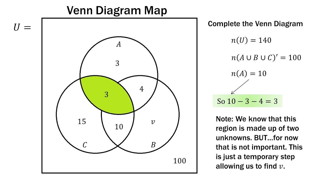 Diagram In Math Finite Math Venn Diagram Practice Problems