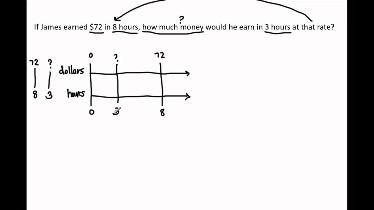 Diagram In Math Line Diagrams Math Wiring Diagram Article