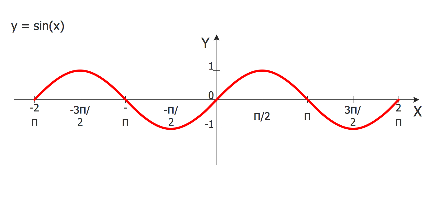 Diagram In Math Mathematical Diagrams