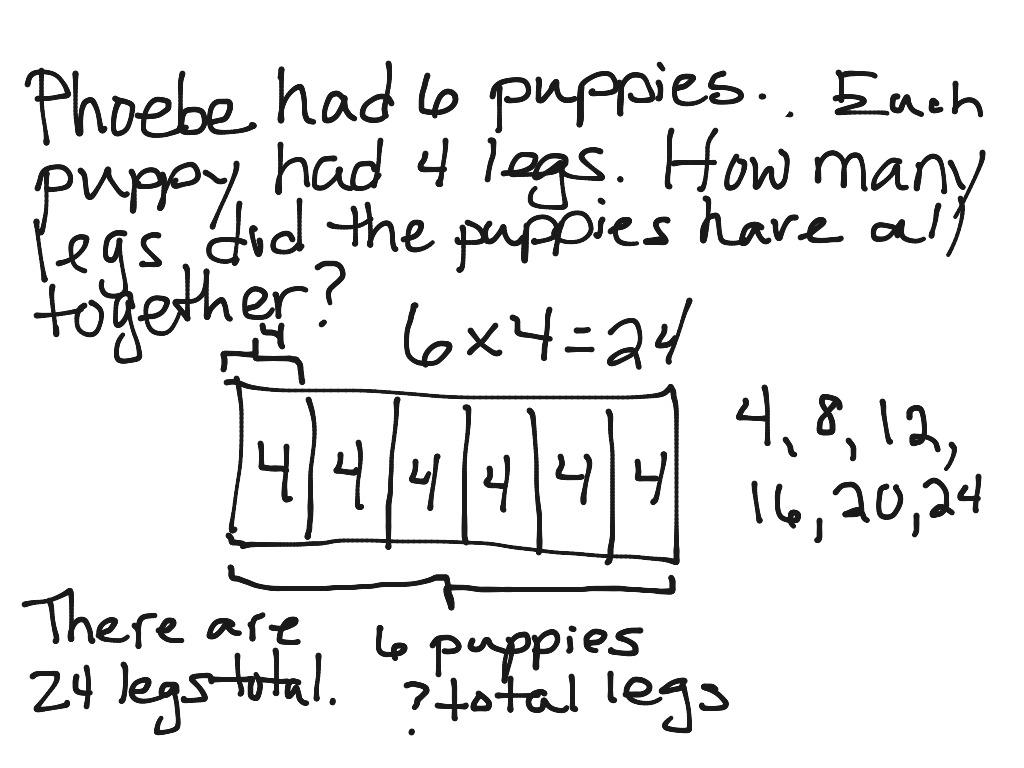 Diagram In Math Multiplication Tape Diagram Math Elementary Math 3rd Grade