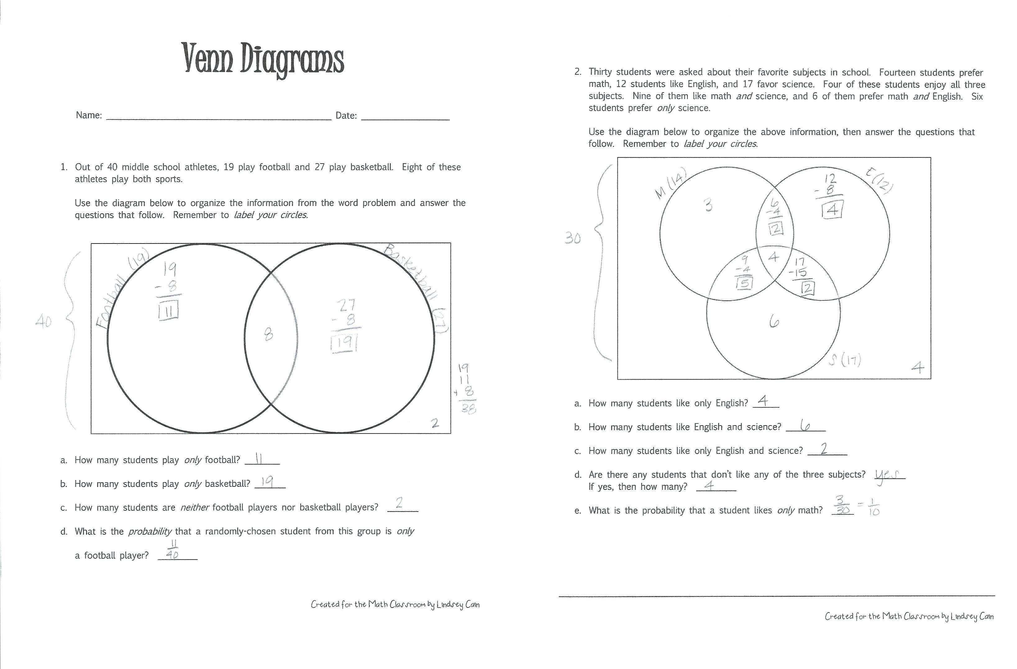 Diagram In Math Set Theory Example Math Majicpicsclub