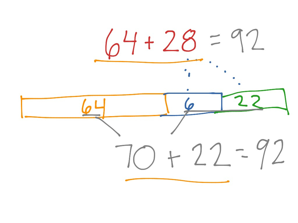 Diagram In Math Tape Diagrams Math Elementary Math 2nd Grade Math Addition