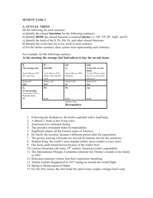 Diagram In Math Venn Diagram Word Problem Worksheet Math Discountgiftcardsclub